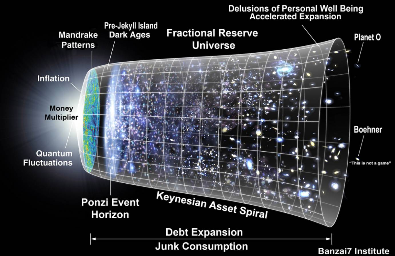 FRACTIONAL RESERVE UNIVERSE (Updated)
